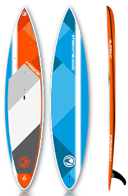 sup-rentals-upgrade-paddle-board-imagine-crossover1.jpg